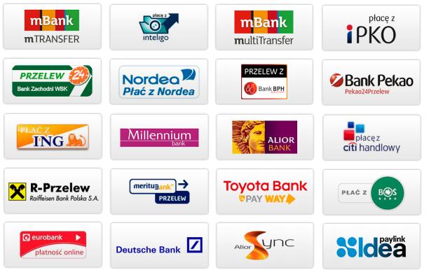 platnosci przez banki